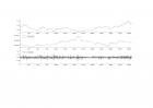 计量手艺展示之一:多元GARCH模型