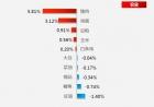 一周大宗商品现货涨跌盘点(05.19-23)
