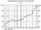 6月宏观经济数据分析