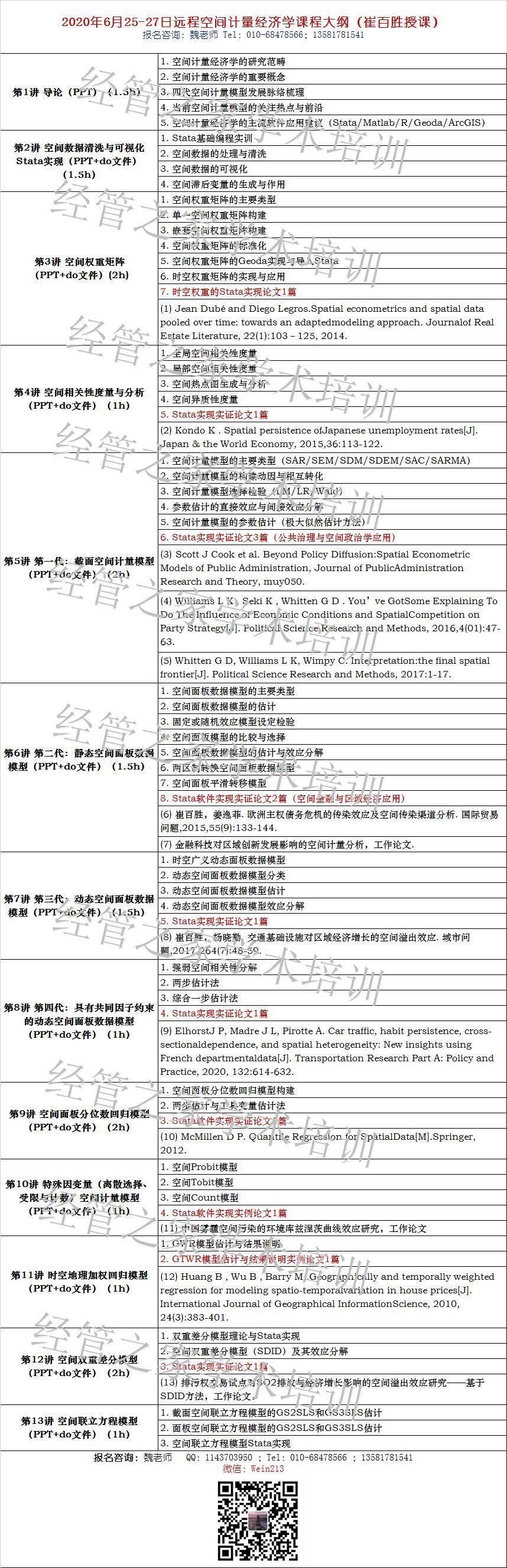 Stata空间计量课纲202006.png