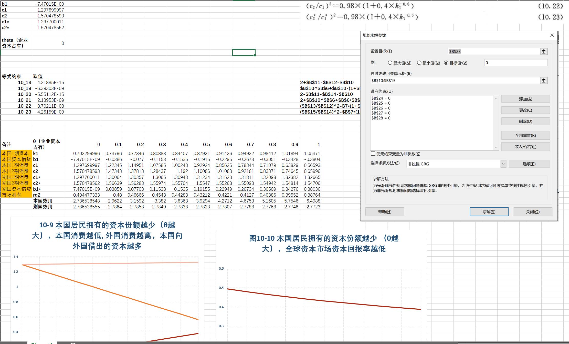 宏观经济学采用总量分析法对不对_swot分析法