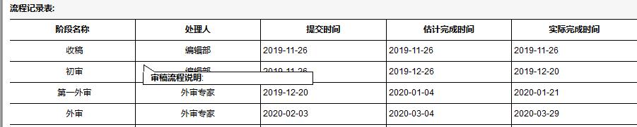 中国管理科学1.png