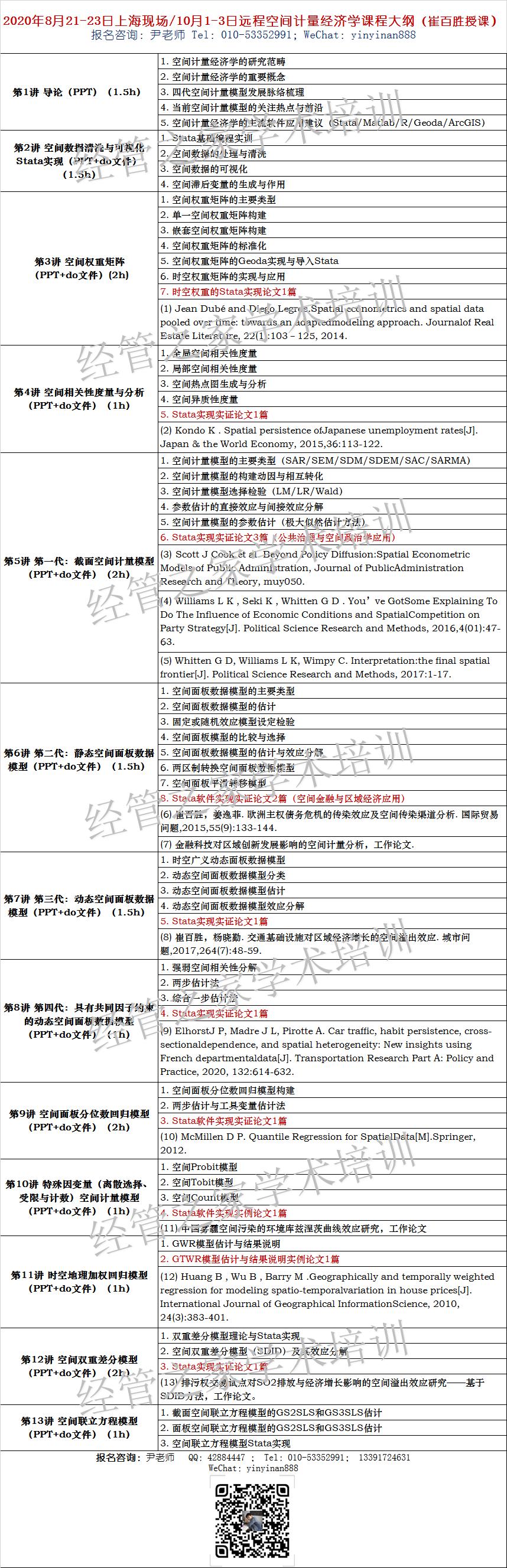 Stata空间计量课纲20200810.png