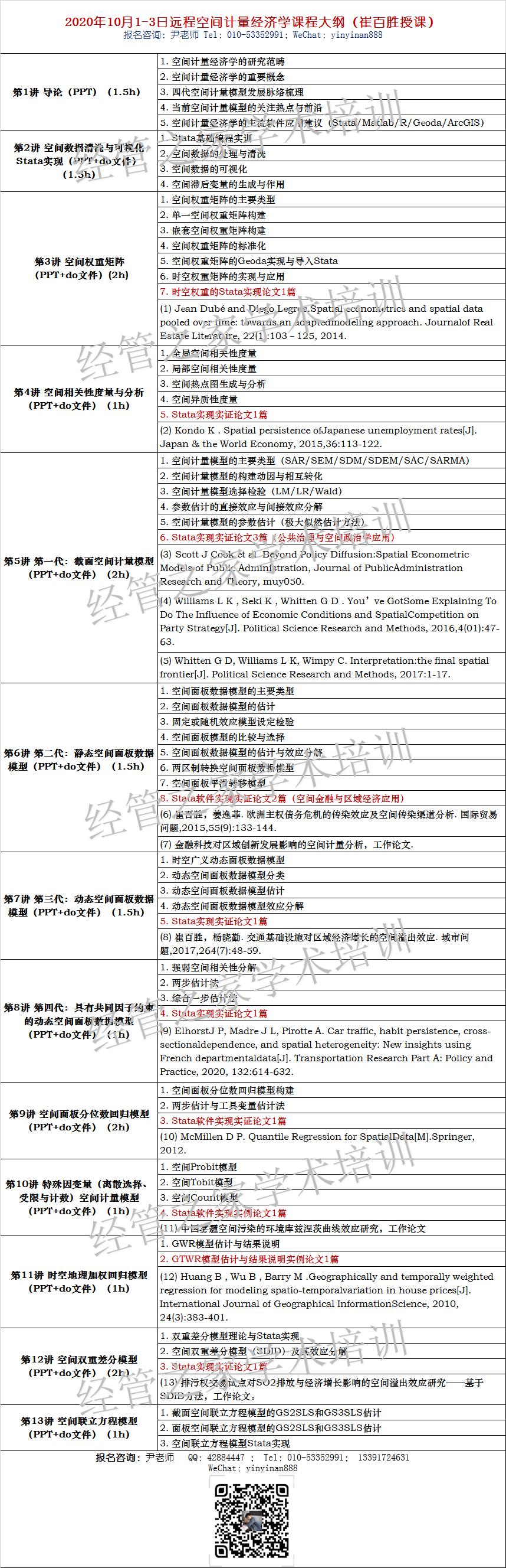 Stata空间计量课纲202010.png